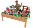 BEST Kids Train Table EVER (hint: it's from KidKraft)