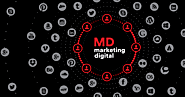 MD Marketing Digital - Agencia de Marketing Online