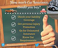 How much car insurance should you buy? | Auto Insurance Invest