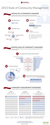 The Value of Community Management by the Numbers (Infographic)