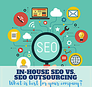 Why Outsourcing Is Better Than In-House SEO Set Up?