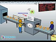 Production Monitoring with Wifi Andon System