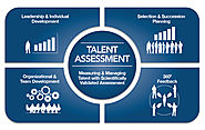 Talent Assessments To Attract The Best Employees