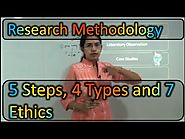Research Methodology: 5 Steps, 4 Types and 7 Ethics in Research