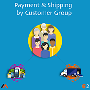 Magento 2 Payment & Shipping by Customer Group Extension | Meetanshi
