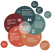 HCR Services - Revenue Cycle Management for NHS Trusts