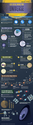 A Universe Full of B2B Social Marketing [INFOGRAPHIC]