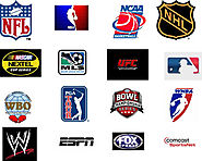 Five [5] Favorite World-Wide Sports Channels