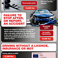 Driving Penalties And Road Safety | Visual.ly