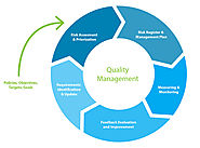 What & Why Quality Management? | Corporate & Technical Training