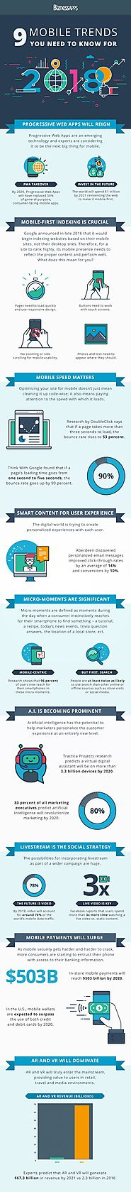 Pin by erin contact on DESIGN | Pinterest | Digital marketing, Digital and Infographic
