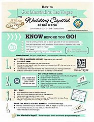 How to get married in Las Vegas