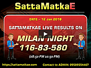 Satta Matka | Sure Shot Ways To Win Satta Matka Game - Sattamatka E on Vimeo