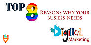 8 Reasons Your Business Needs Digital Marketing Services
