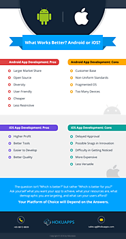 iOS vs. Android: Which is Best for Application Development?