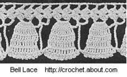 Bell Lace Free Pattern - Crocheted Edging For Wedding Bells or Christmas Color Bell Home Decor Decoration