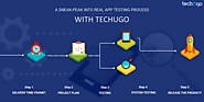 Sneak-Peak App Testing Process at Techugo