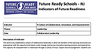 Future Ready Schools Indicator: Culture of Empowerment