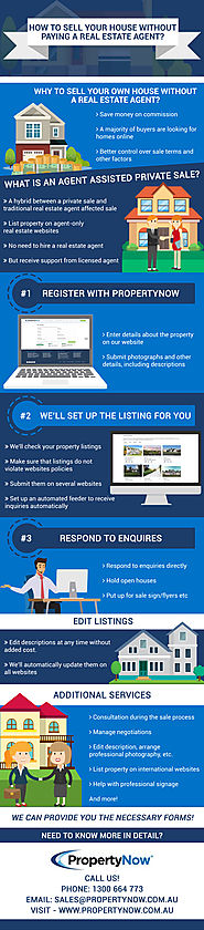 Infographic: Sell Your House With PropertyNow