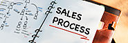 Sales Process: A Complete Guide to Closing Sales Faster