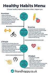 Healthy Habits Menu