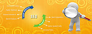 Welcome To Majesty Technologies Best SEO Company in India