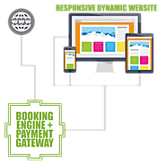 Explore Online Hotel Booking Engine & Payment Gateway