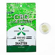CBD Products - Various Ways To Consume CBD