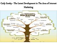 Cody Emsky - The Latest Development in The Area of Internet Marketing