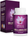 Get Your Free Trial of Miracle Saffron
