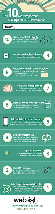 Top 10 SEO Tips To Enhance Website Ranking