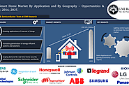 Global Smart Home Market (2016-2025)-GMI Research