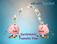 What is STP in Mutual Funds | Features, Benefits & More | WealthBucket |