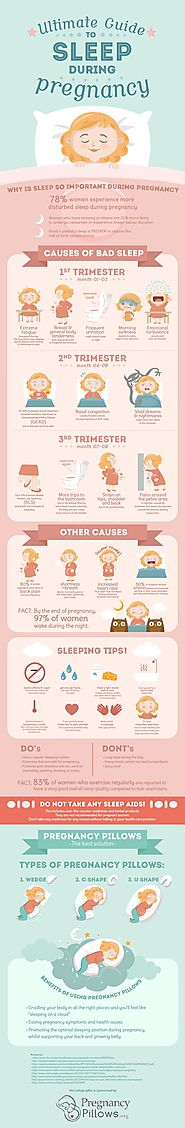 Ultimate guide to sleep