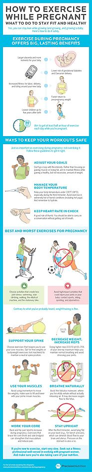 Exercise during pregnancy.