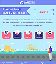 5 Hottest Trends in App Development in 2018 | Cabstartup
