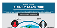 WHAT TO PACK FOR A FAMILY BEACH TRIP by Alnashir Janmohamed - Infogram