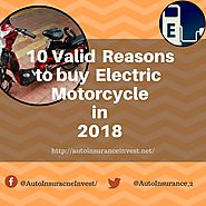 Reasons why you must buy Electric Motorbikes in 2018 | Auto Insurance Invest
