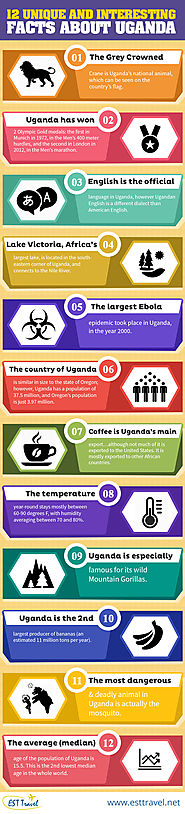 12 Unique and Interesting Facts About Uganda
