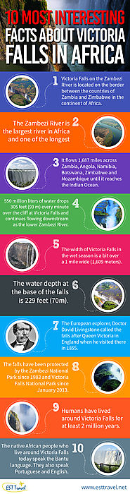 12 Most Interesting Facts About Victoria Falls In Africa