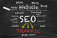 Why SEO in Melbourne is Beneficial for A Website and Why is It Important for User?