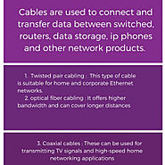 Network cabling services and types of network cables | Visual.ly