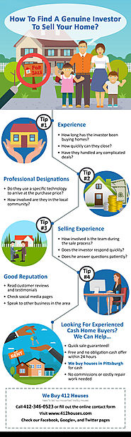 Infographic: How To Identify The Right Buyer To Sell Your House Fast In Pittsburgh