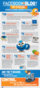 10 Reasons Business Blogging is Better [Infographic]