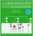 New Infographic on Best Times to Post on Social Media Released by Internet Marketing Firm, Fannit.com