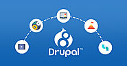 What Are The Most Powerful Features of Drupal 8 – Drupal India