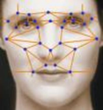 Benefits of Face Recognition Access System