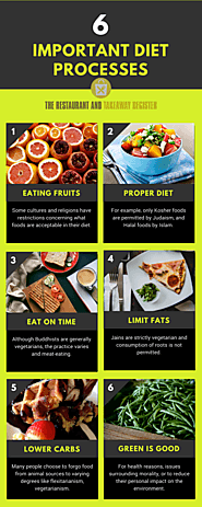 6 Important Diet Processes