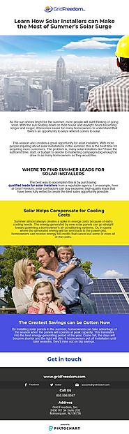 How Solar Installers can Make the Most of Summer's Solar Sur | Piktochart Visual Editor