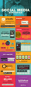 Top Social Media Stats of 2013 | Social Media Today